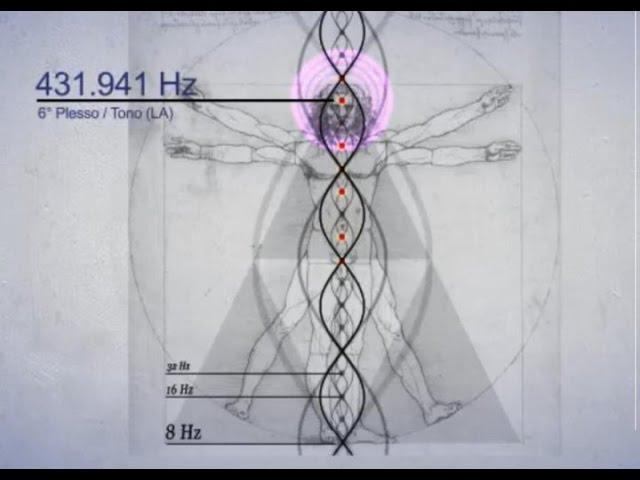 About 432 Hz Music   Pasha